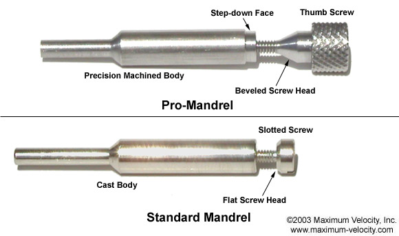 Mandrells for Pinewood Derby cars