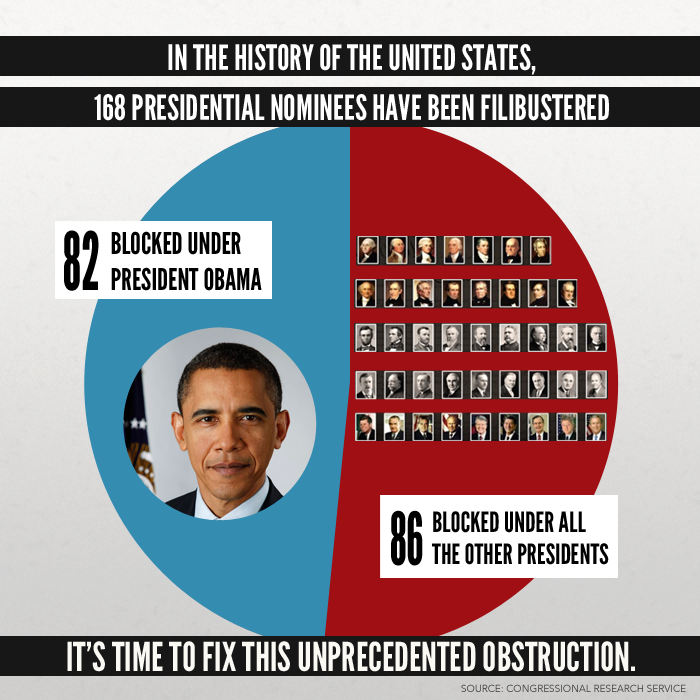 Filibuster reform graphic
