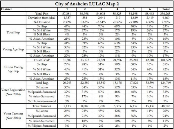 Anaheim Maps - LULAC 2 Stats