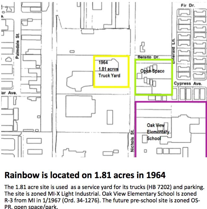 rainbow history 1-1964
