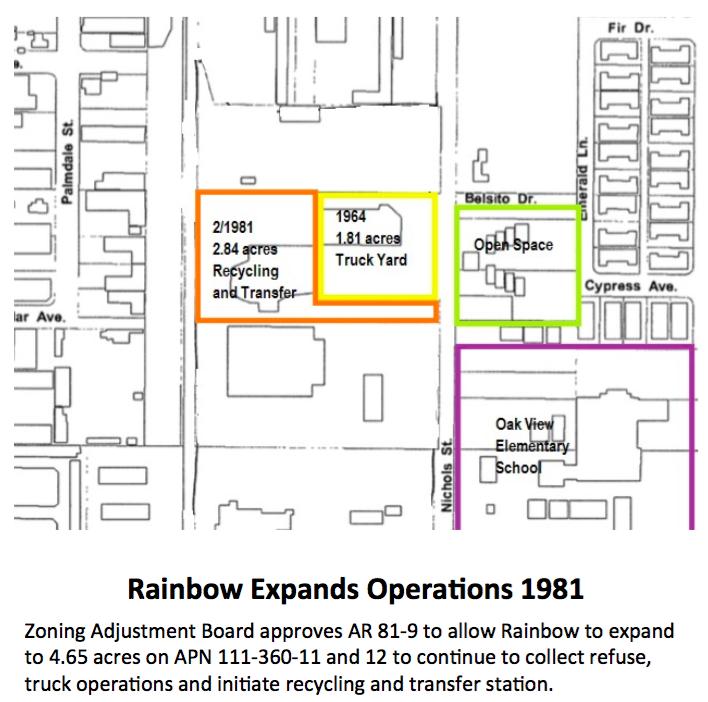 rainbow history 2-1981