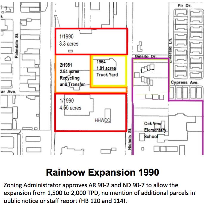rainbow history 3-1990