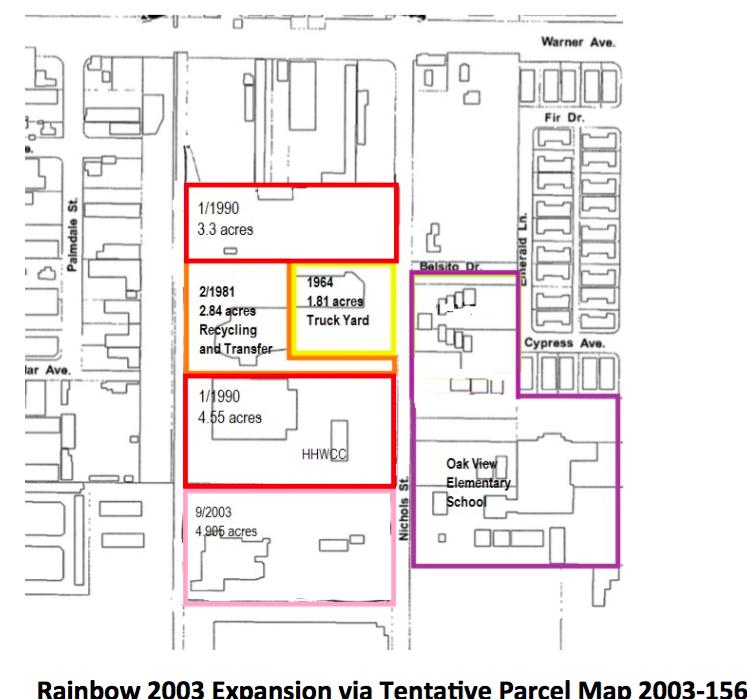 rainbow history 4-2003